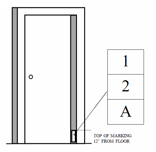 door sign mounting diagram